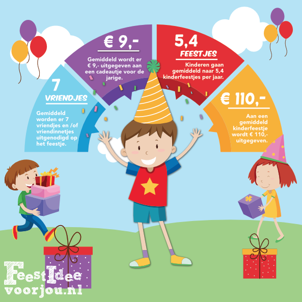 kinderfeestje thuis infographic